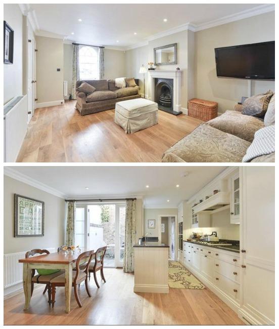 Buying London Property