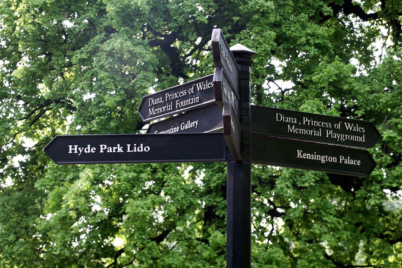 Holland Park Direction Sign