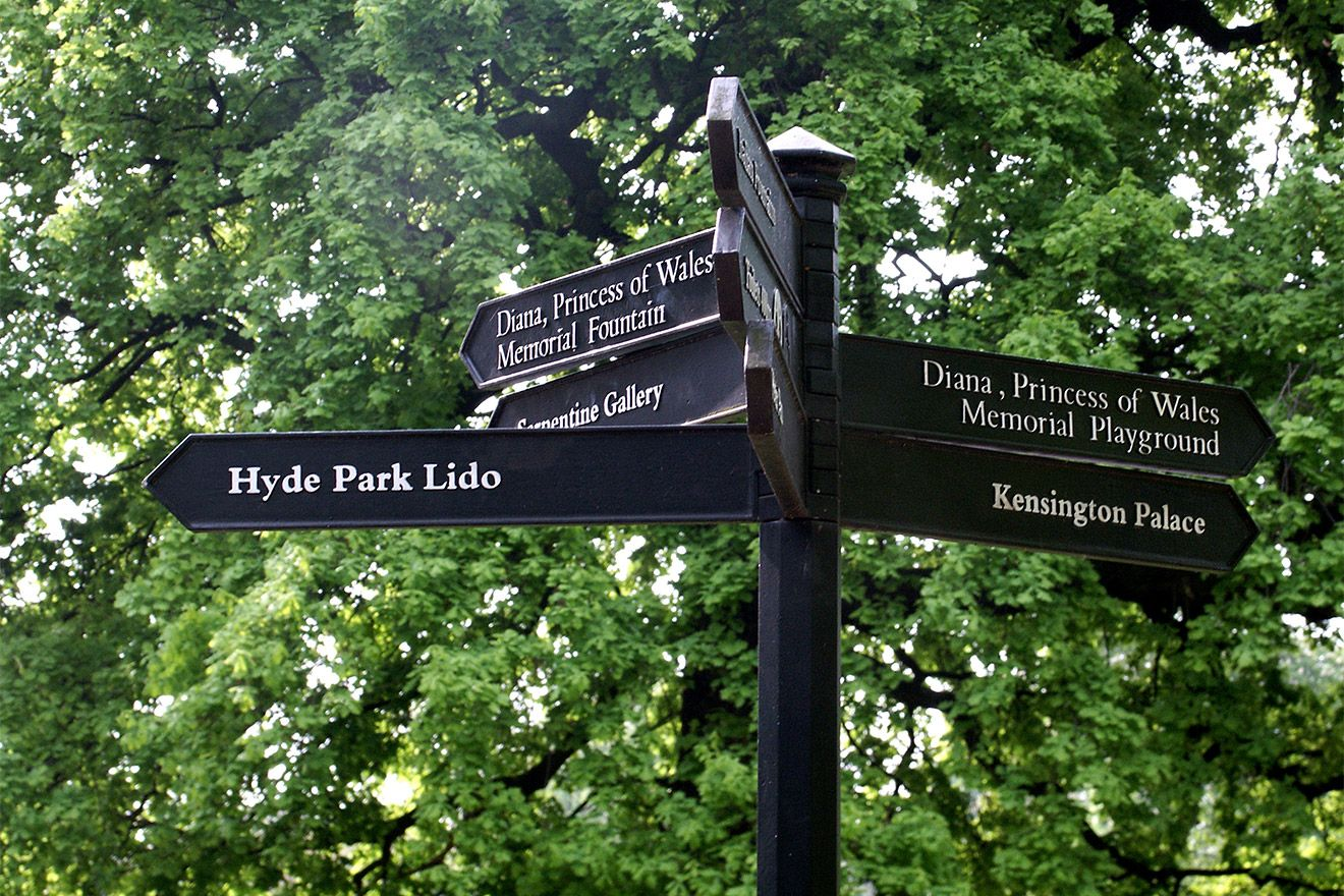 Sign giving directions in Hyde Park London